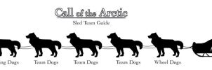 Sled Team Guide by Tazihound