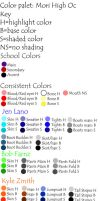Color pallet by gothl1ng