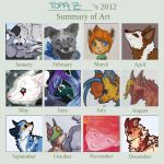 2012 Art Summary Meme by EnchantedTopaz