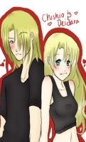 Chishio and Deidara -request- by DramaQueen14