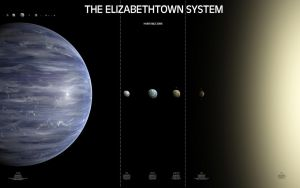 The Elizabethtown system by thefirstfleet