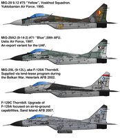 Ace Combat Fulcrums by ACZCipher