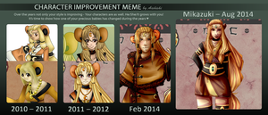 Mikazuki - Improvement Meme by Tyncelu