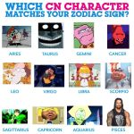 Which Character matches your Zodiac by JacobTheSpartan