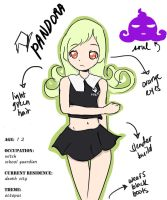 Soul Eater OC Pandora by JewelClaus