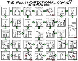 Multi-Directional Comic by ElfmanRoxProductions