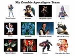 My Zombie Aocalypse Team revised by Gameguy007