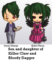 Chibi of KT and CC by BlackCherry1994