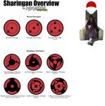 Sharingan by GinoTH