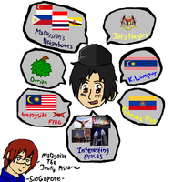 APH : About Malaysian by Malaysia-Pegasus