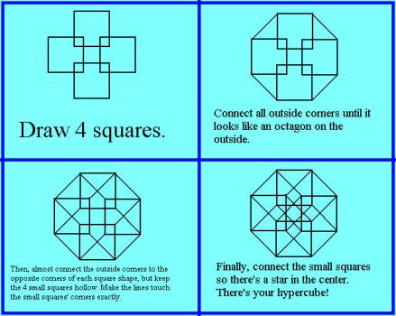 How to draw a Hypercube by MajikkanBeingsUnite