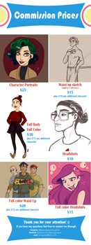 Commission Prices by annogueras