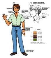 APH Brazil OC Reference sheet by Ilovetodraw