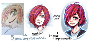 Improvement/Draw this again thing. by Cyarin