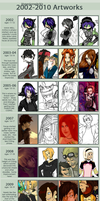 IMPROVEMENT MEME LIKE WHOA by hyperionwitch