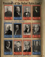 Presidents of the United States since Arthur by LordRoem