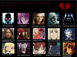 Top 15 Tragic Characters Meme by TheRisenChaos