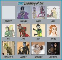 2012 summary of art - Meme by ImperialCharles