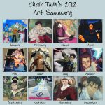 Year 2012 in Review by ChalkTwins