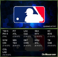 MLB Scores for Omnimo 4.0 by bblake