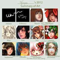 2012 Art Summary by Weiyua