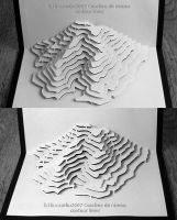 Contour lines by phoxic