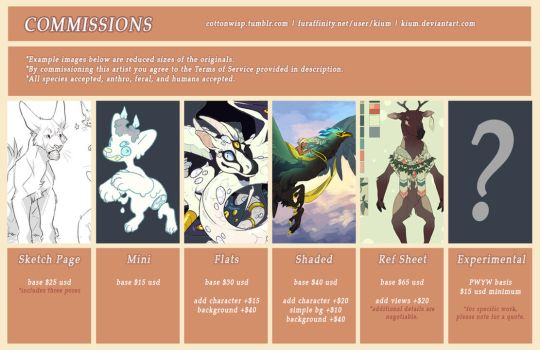 Commission Sheet 2016 by Kium