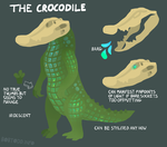 The crocodile 2015 by ToddMonotony
