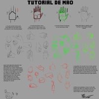 tutorial _de_mao by Denishellflame