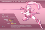 The CoDD: ICHINOSE I-57t Character Sheet by Nsio