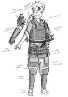 Naruto: Parts of Samurai Armour by Johnny-Wolf