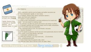 APH - Argentina OC Profile by ByOkinuChan