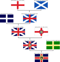 Development of Britannia's Flag by firelord-zuko