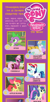 My Top Ten Favourite MLP - FIM Characters by LGee14