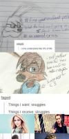 Text Post From Tumblr - Trick Edition by CassidyCoyote