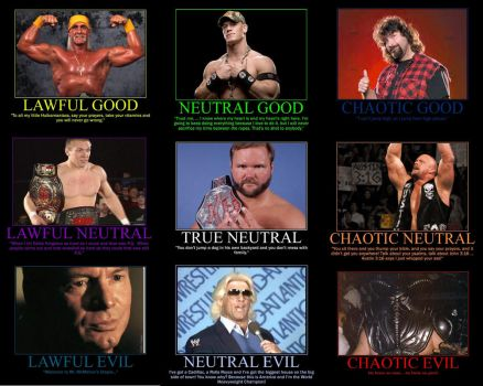 Pro Wrestling Alignment Chart by MrGogglesWV