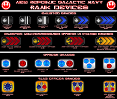 N.R. Navy Rank Chart by viperaviator