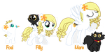 Age Chart- Soprano Keys! by Fluffation