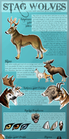Stag Wolf Ref-Closed Species! by MangaKidArt
