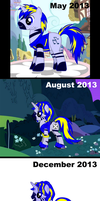Evolution of Xyclone by DJ-Xyclone