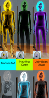 Sims 3: Ghosts by kuranszo