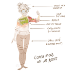 Composition of an artist by Lelpel