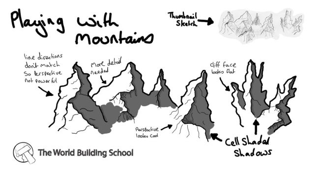 Playing With Mountains by WorldBuilding