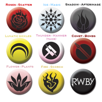 RWBY - Abilities and User by SherriCherry