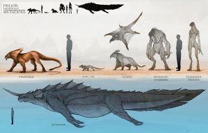 Frillon Mutation Concept by SafdarAliMirza