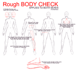 Body Check : Anatomy Measurement by fouetfou