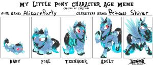 MLP Character Age Meme by AlicornParty