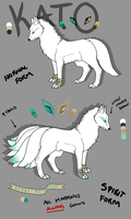 Kato feral ref 2012 by VictoriWind