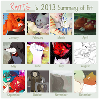 2013 Summary of Art by rattarie