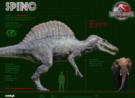 How Spinosaurus' Sail Should Have Looked by Miyess